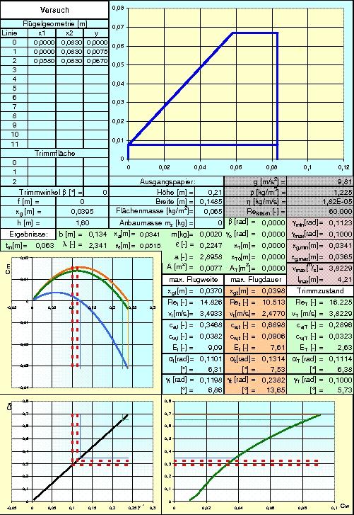 mögliche varianten berechnen